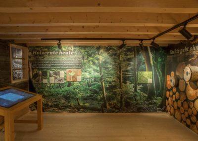 winterstube-wasmeier_museum-7